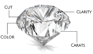 Diamonds on Vesting - Bijoutier Anvers - Diamants